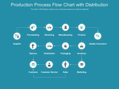 Production Process Flow Chart With Distribution Ppt PowerPoint Presentation Infographic Template Influencers PDF