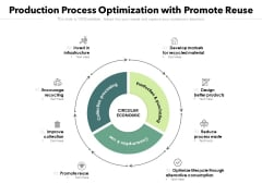 Production Process Optimization With Promote Reuse Ppt PowerPoint Presentation Icon Gallery PDF