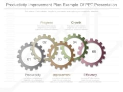 Productivity Improvement Plan Example Of Ppt Presentation