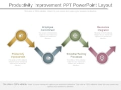 Productivity Improvement Ppt Powerpoint Layout