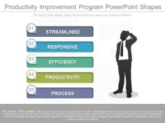 Productivity Improvement Program Powerpoint Shapes