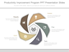Productivity Improvement Program Ppt Presentation Slides