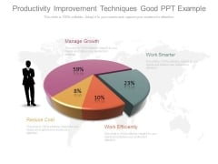 Productivity Improvement Techniques Good Ppt Example