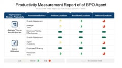 Productivity Measurement Report Of Of BPO Agent Ppt Icon Background PDF