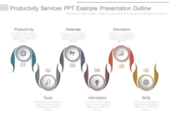 Productivity Services Ppt Example Presentation Outline
