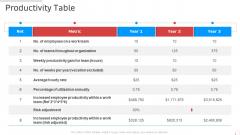 Productivity Table Manufacturing Control Ppt Portfolio Graphics Pictures PDF