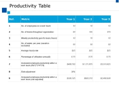 Productivity Table Ppt PowerPoint Presentation Professional Pictures