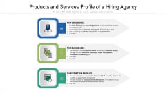 Products And Services Profile Of A Hiring Agency Ppt Gallery Graphics PDF