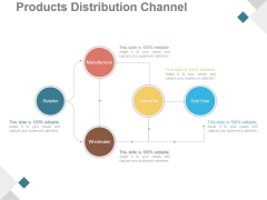 Products Distribution Channel Ppt PowerPoint Presentation Ideas