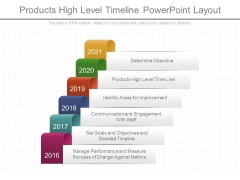 Products High Level Timeline Powerpoint Layout
