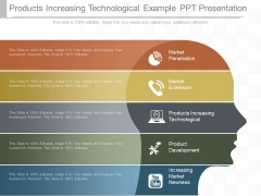 Products Increasing Technological Example Ppt Presentation