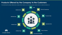 Products Offered By The Company To The Customers Ppt Summary Shapes PDF
