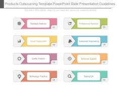Products Outsourcing Template Powerpoint Slide Presentation Guidelines