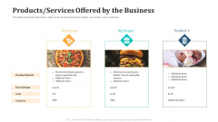 Products Services Offered By The Business Information PDF