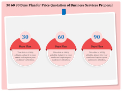 Professional 30 60 90 Days Plan For Price Quotation Of Business Services Proposal Mockup PDF