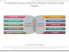 Professional Content Marketing Strategy Powerpoint Slide Designs