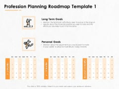 Professional Development And Career Planning Roadmap Profession Planning Roadmap Goals Ppt Pictures Slides PDF