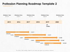 Professional Development And Career Planning Roadmap Profession Planning Roadmap Milestone Ppt Gallery Example Introduction PDF