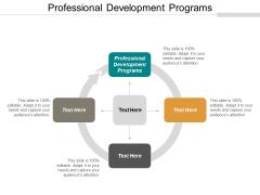 Professional Development Programs Ppt PowerPoint Presentation Portfolio Deck Cpb