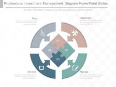 Professional Investment Management Diagram Powerpoint Slides