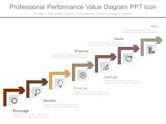 Professional Performance Value Diagram Ppt Icon