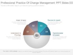 Professional Practice Of Change Management Ppt Slides
