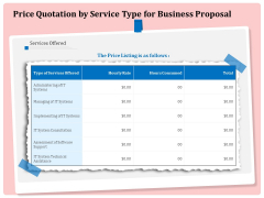 Professional Price Quotation By Service Type For Business Proposal Ppt Styles Professional PDF
