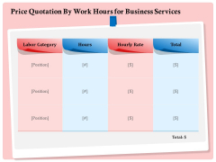 Professional Price Quotation By Work Hours For Business Services Ppt Layouts Example File PDF