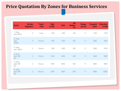 Professional Price Quotation By Zones For Business Services Ppt Outline Icons PDF