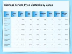 Professional Quotation Estimation Solutions Business Service Price Quotation By Zones Diagrams PDF