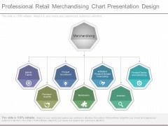 Professional Retail Merchandising Chart Presentation Design