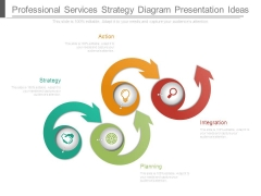 Professional Services Strategy Diagram Presentation Ideas