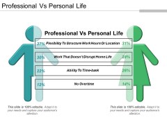 Professional Vs Personal Life Ppt PowerPoint Presentation Gallery Example