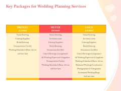 Professional Wedding Planner Key Packages For Wedding Planning Services Ppt Professional Visuals PDF