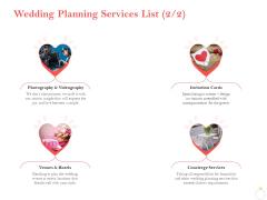 Professional Wedding Planner Wedding Planning Services List Invitation Ppt PowerPoint Presentation Ideas Design Inspiration PDF