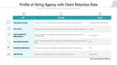 Profile Of Hiring Agency With Client Retention Rate Ppt Ideas Examples PDF