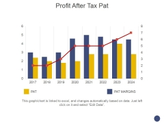 Profit After Tax Pat Ppt PowerPoint Presentation Inspiration Display