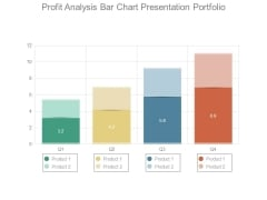 Profit Analysis Bar Chart Presentation Portfolio