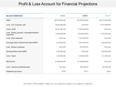 Profit And Loss Account For Financial Projections Ppt PowerPoint Presentation Portfolio Structure