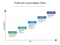 Profit And Loss Analysis Chart Ppt PowerPoint Presentation Model Template PDF