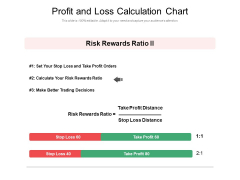 Profit And Loss Calculation Chart Ppt PowerPoint Presentation Infographic Template Examples PDF