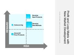Profit And Loss Matrix With New Market Development Ppt PowerPoint Presentation Professional Graphics PDF