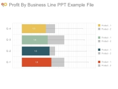 Profit By Business Line Ppt Example File
