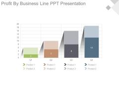 Profit By Business Line Ppt Presentation