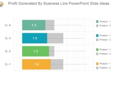 Profit Generated By Business Line Powerpoint Slide Ideas