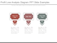 Profit Loss Analysis Diagram Ppt Slide Examples