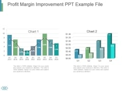 Profit Margin Improvement Ppt Example File