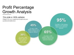 Profit Percentage Growth Analysis Ppt PowerPoint Presentation Layouts Graphics Tutorials