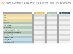 Profit Summary Base Plan Vs Stretch Plan Ppt Examples