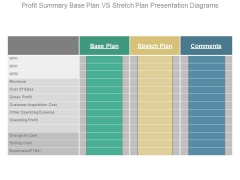 Profit Summary Base Plan Vs Stretch Plan Presentation Diagrams